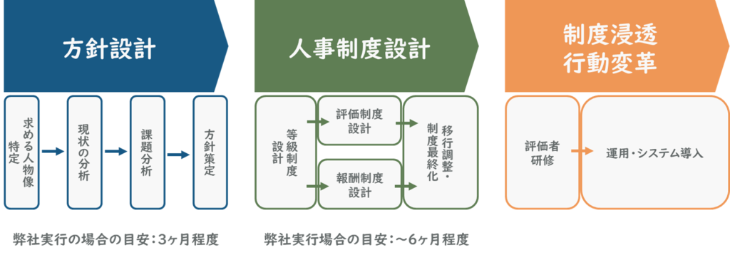 f:id:ryo_yamamoto:20190207175515p:plain