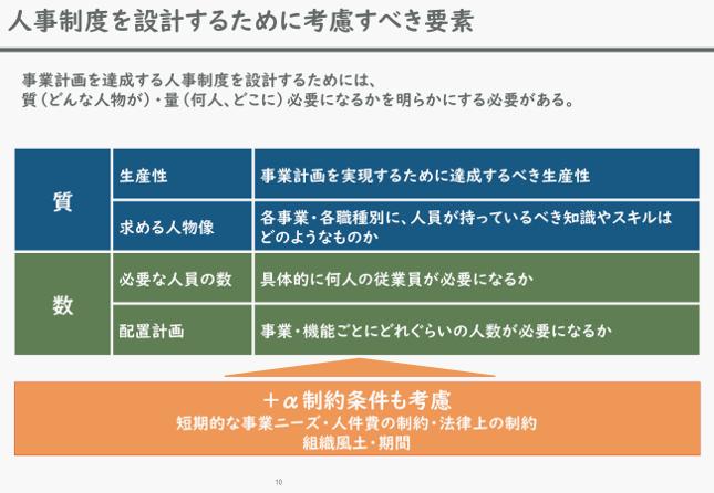 f:id:ryo_yamamoto:20190207193843p:plain