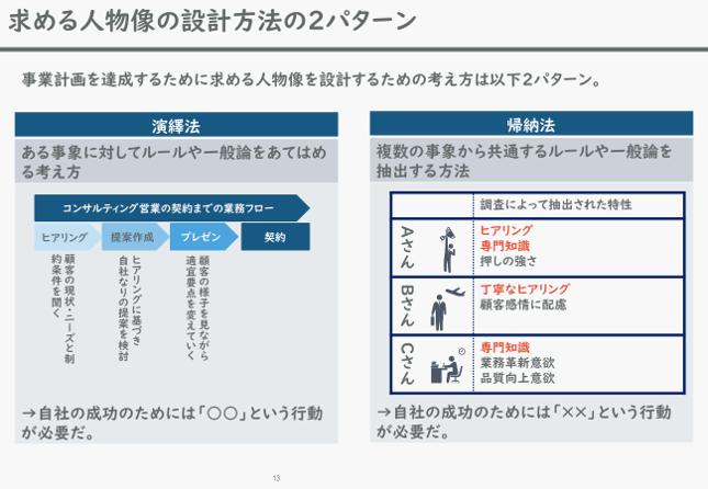 f:id:ryo_yamamoto:20190207194406p:plain