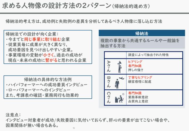 f:id:ryo_yamamoto:20190207194546p:plain