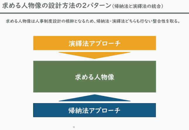 f:id:ryo_yamamoto:20190207194700p:plain