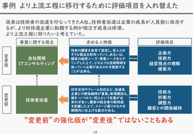 f:id:ryo_yamamoto:20190207200138p:plain