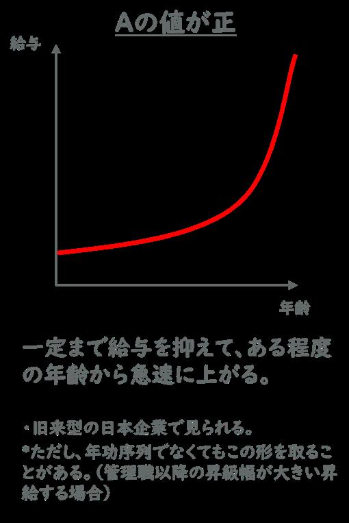 f:id:ryo_yamamoto:20190627171411p:plain