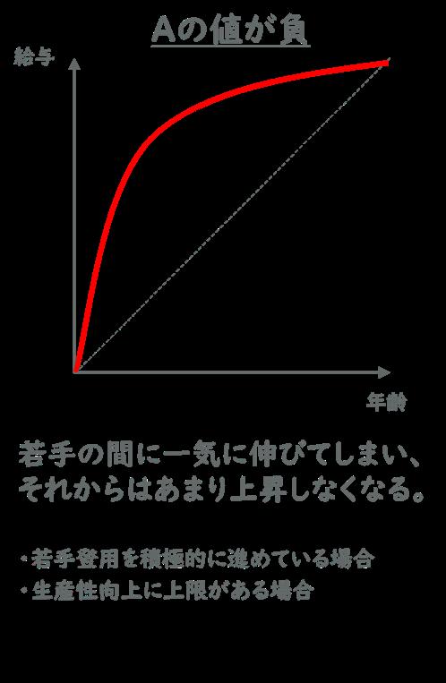 f:id:ryo_yamamoto:20190627171428p:plain