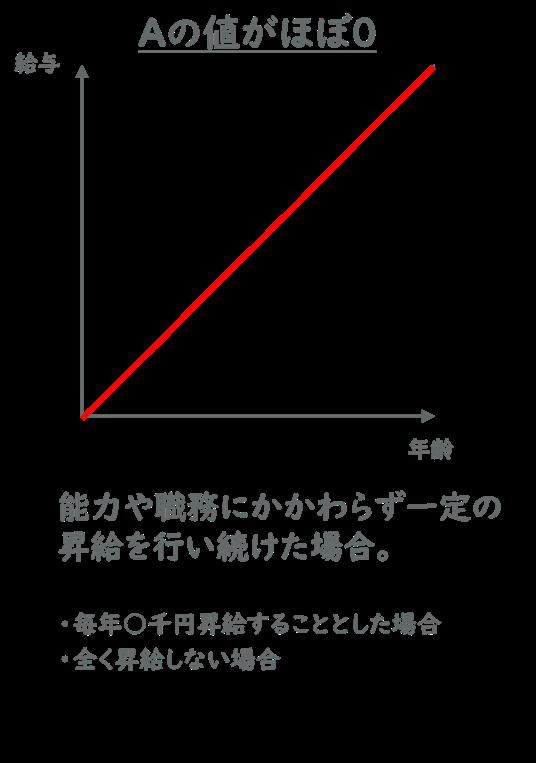 f:id:ryo_yamamoto:20190627171451p:plain