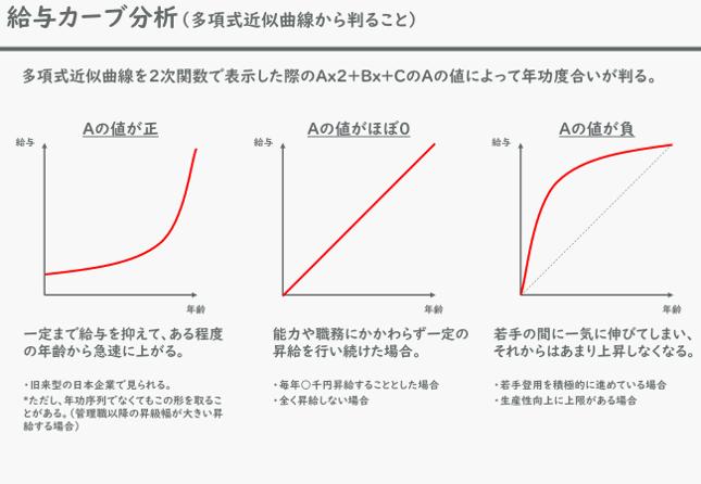 f:id:ryo_yamamoto:20190627171510p:plain