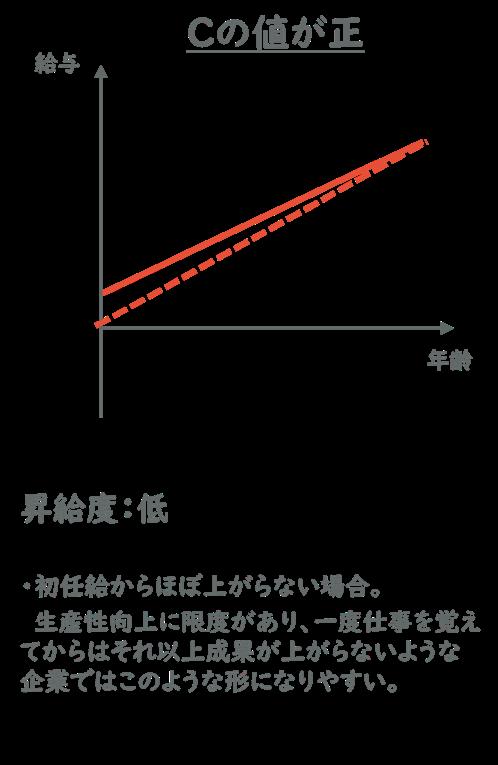 f:id:ryo_yamamoto:20190627171535p:plain