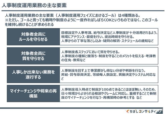f:id:ryo_yamamoto:20200210104731j:plain