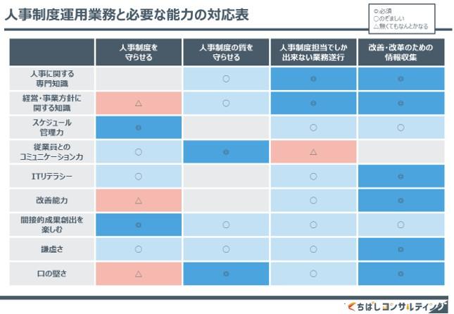 f:id:ryo_yamamoto:20200210104807j:plain