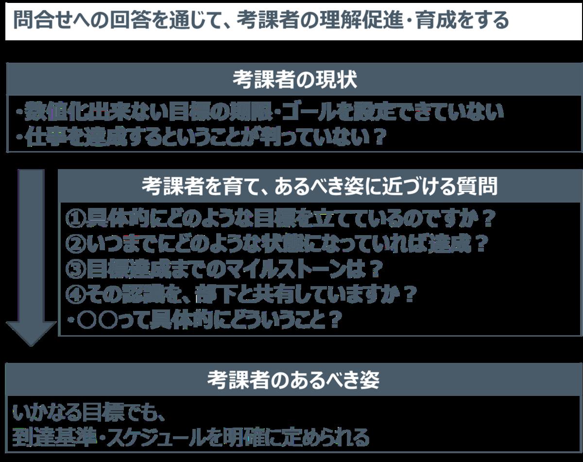 f:id:ryo_yamamoto:20200513213920p:plain