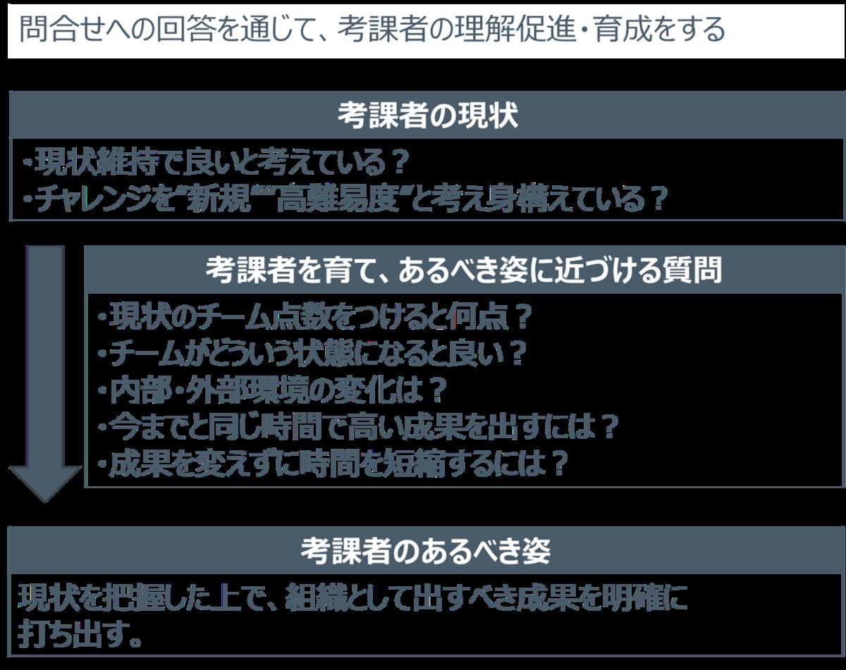 f:id:ryo_yamamoto:20200513214519p:plain