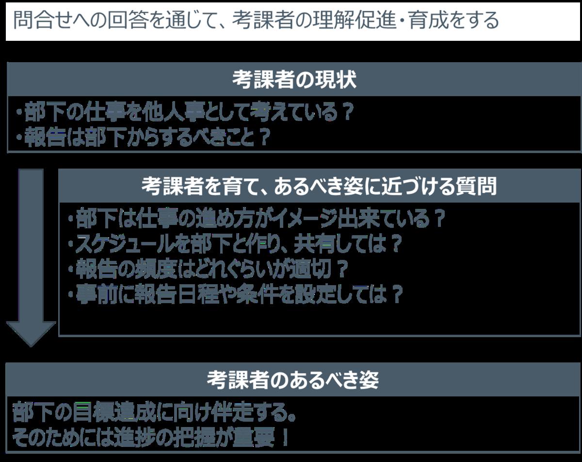 f:id:ryo_yamamoto:20200513215135p:plain