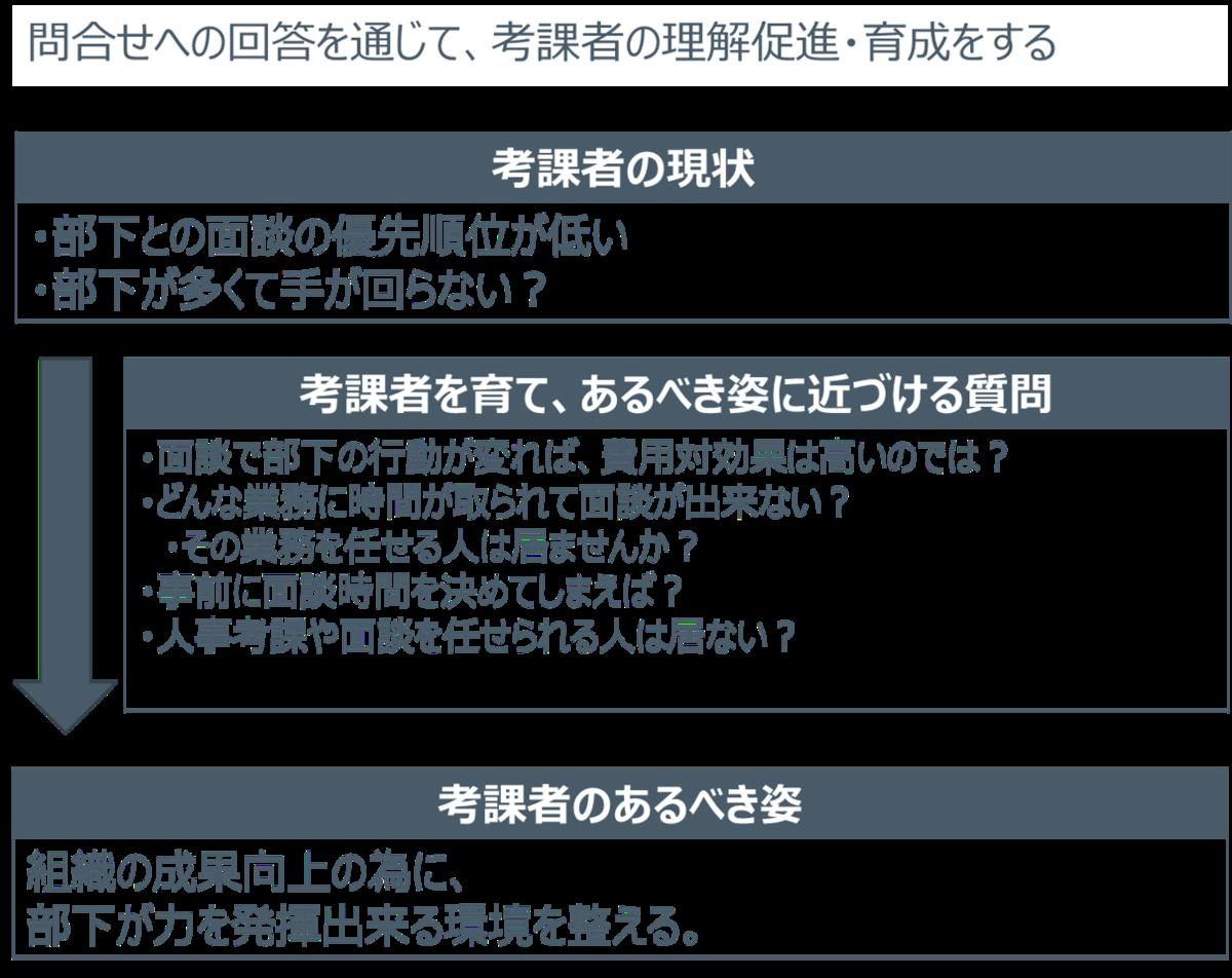f:id:ryo_yamamoto:20200513215748p:plain