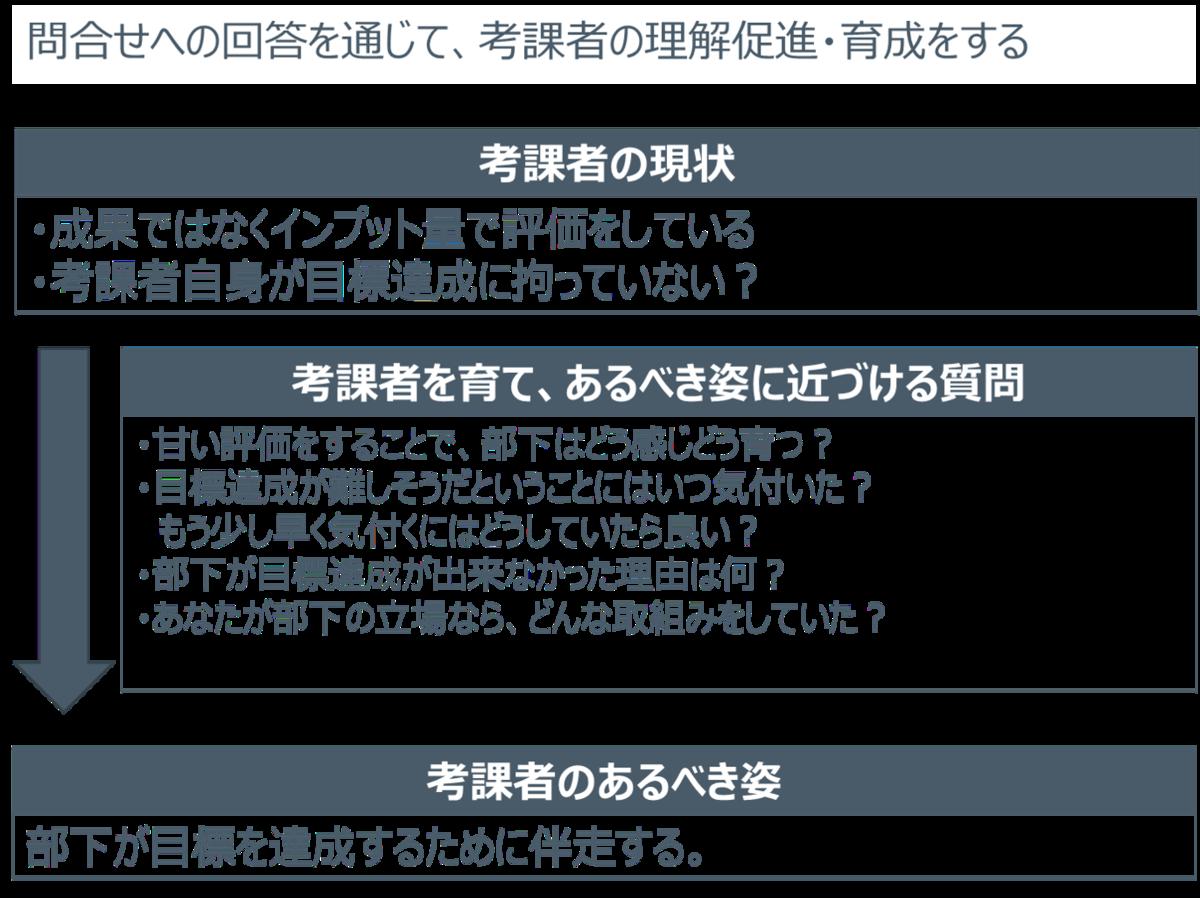 f:id:ryo_yamamoto:20200513220421p:plain