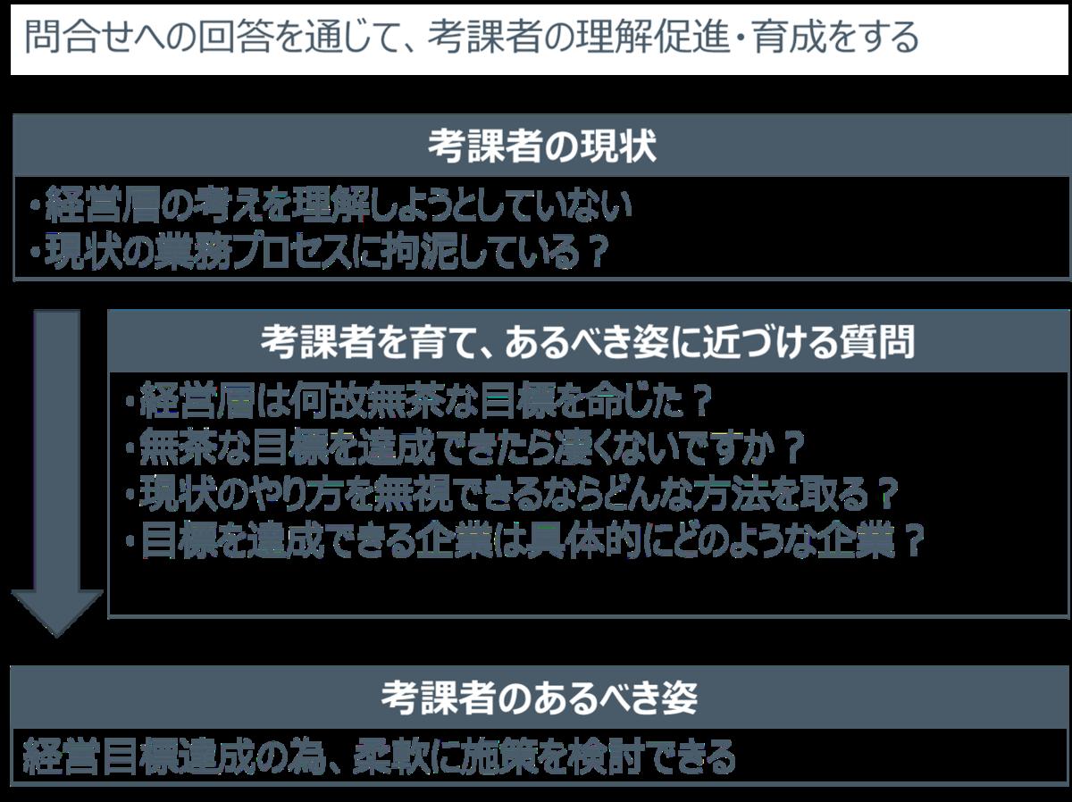 f:id:ryo_yamamoto:20200513221032p:plain