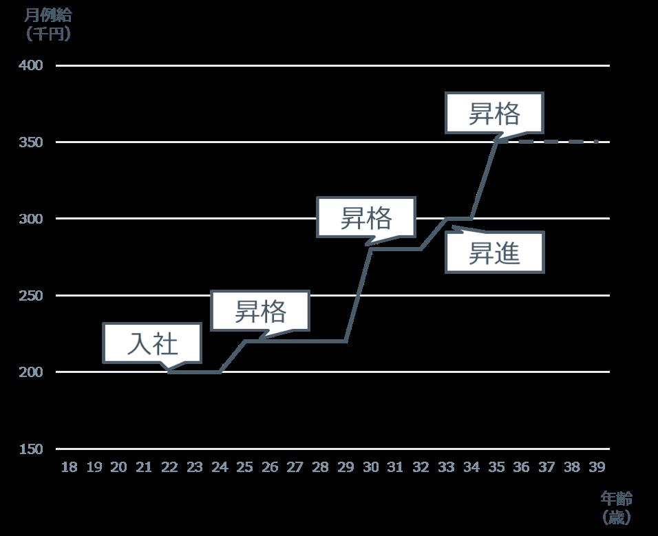 f:id:ryo_yamamoto:20200513225901p:plain