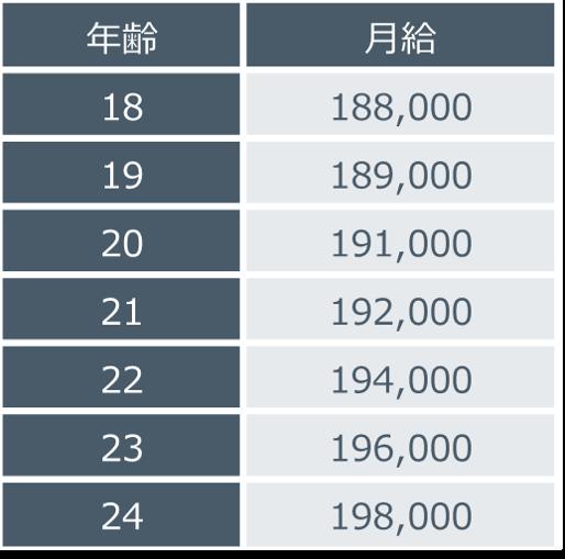 f:id:ryo_yamamoto:20200513230015p:plain