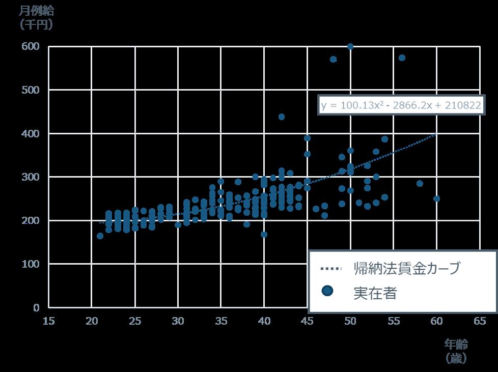 f:id:ryo_yamamoto:20200513230354p:plain