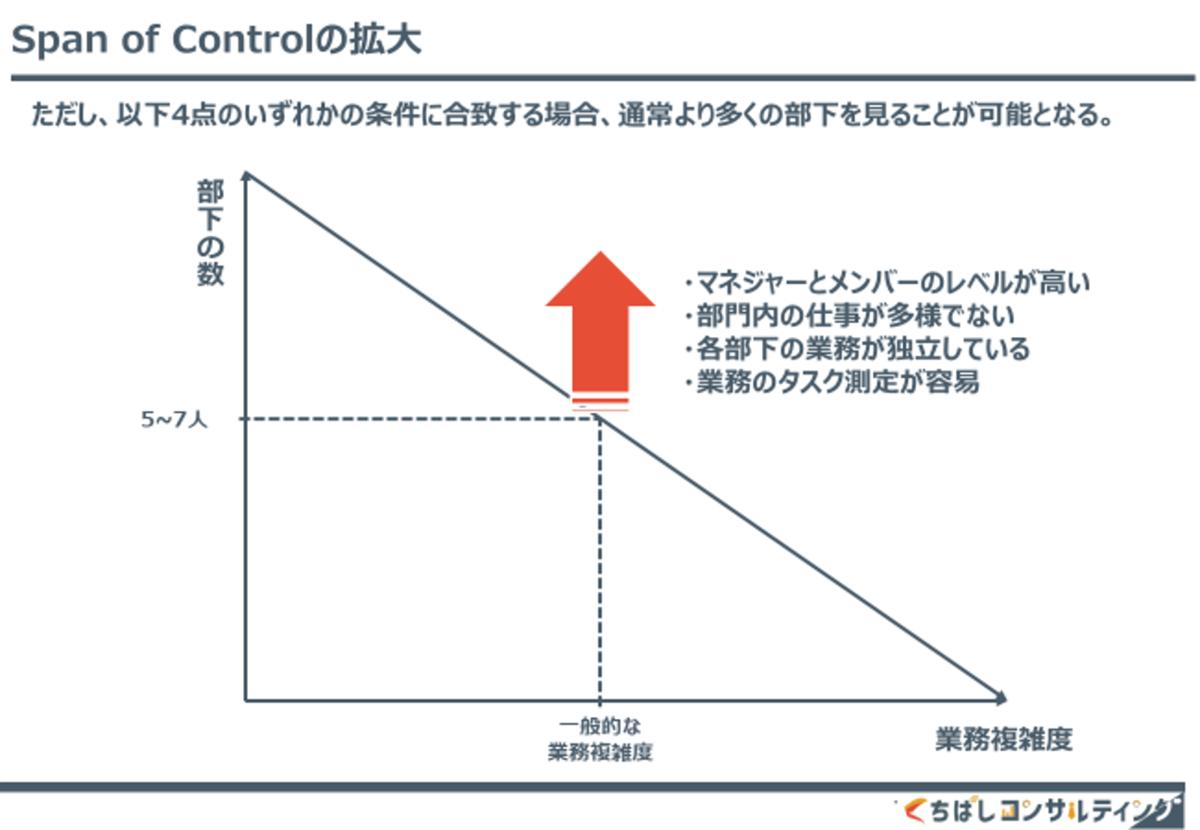 f:id:ryo_yamamoto:20200515094741p:plain