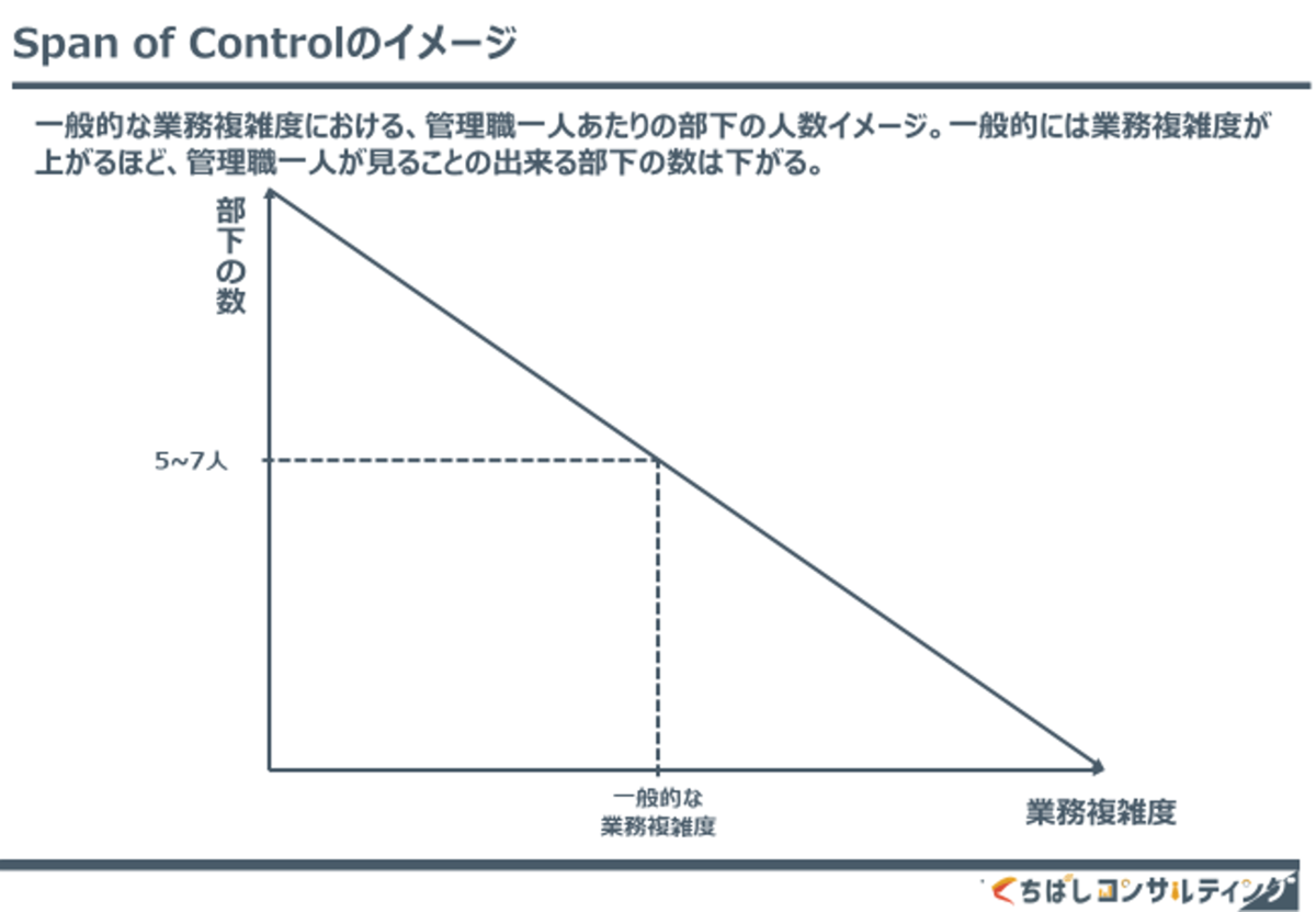 f:id:ryo_yamamoto:20200515095231p:plain