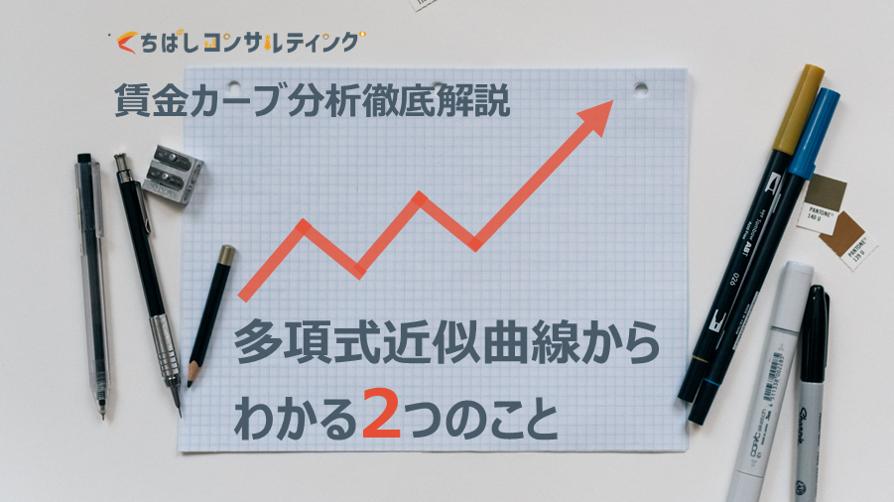 f:id:ryo_yamamoto:20200519103421p:plain