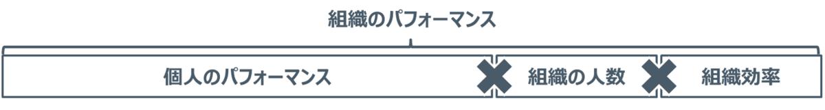 f:id:ryo_yamamoto:20200626120049p:plain