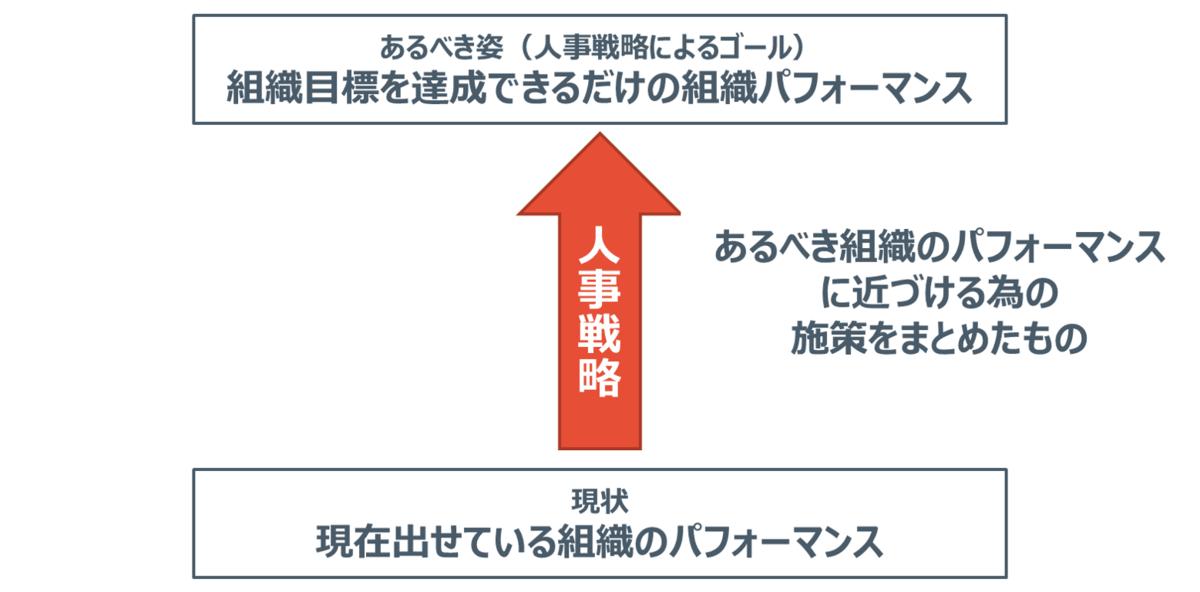 f:id:ryo_yamamoto:20200626120117p:plain