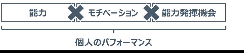 f:id:ryo_yamamoto:20200626120351p:plain