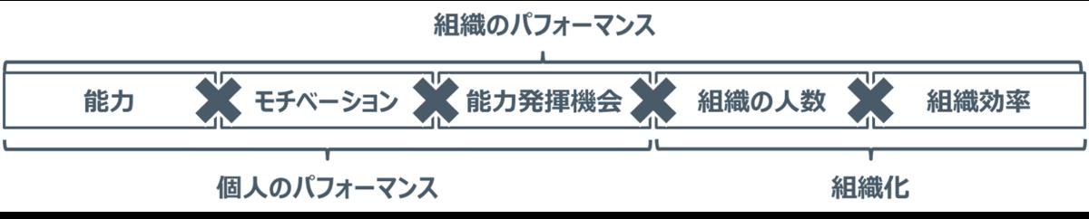 f:id:ryo_yamamoto:20200626120411p:plain