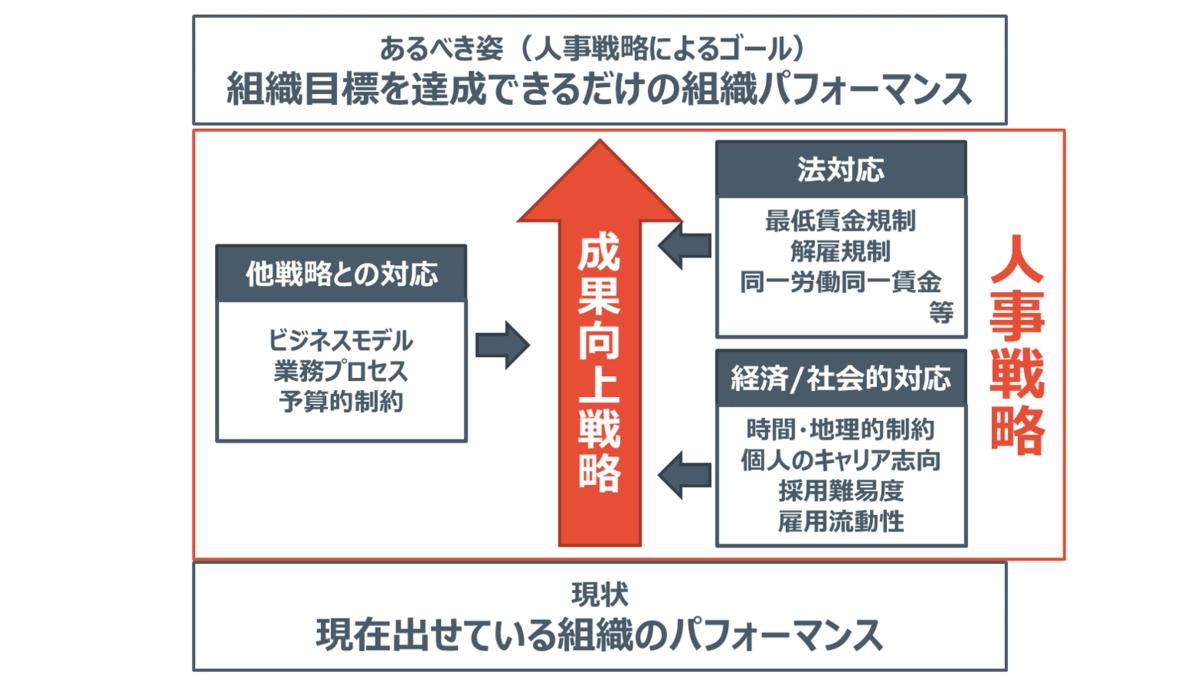 f:id:ryo_yamamoto:20200626120609p:plain