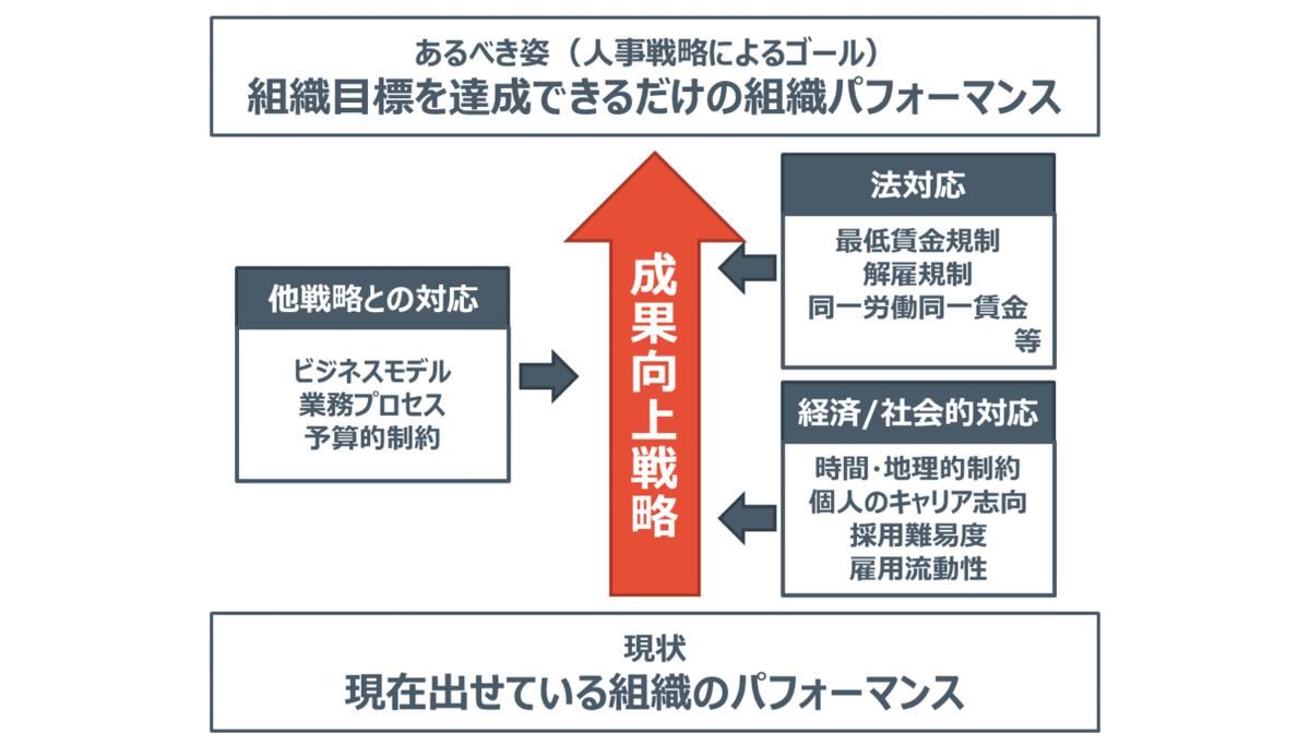 f:id:ryo_yamamoto:20200626120731p:plain