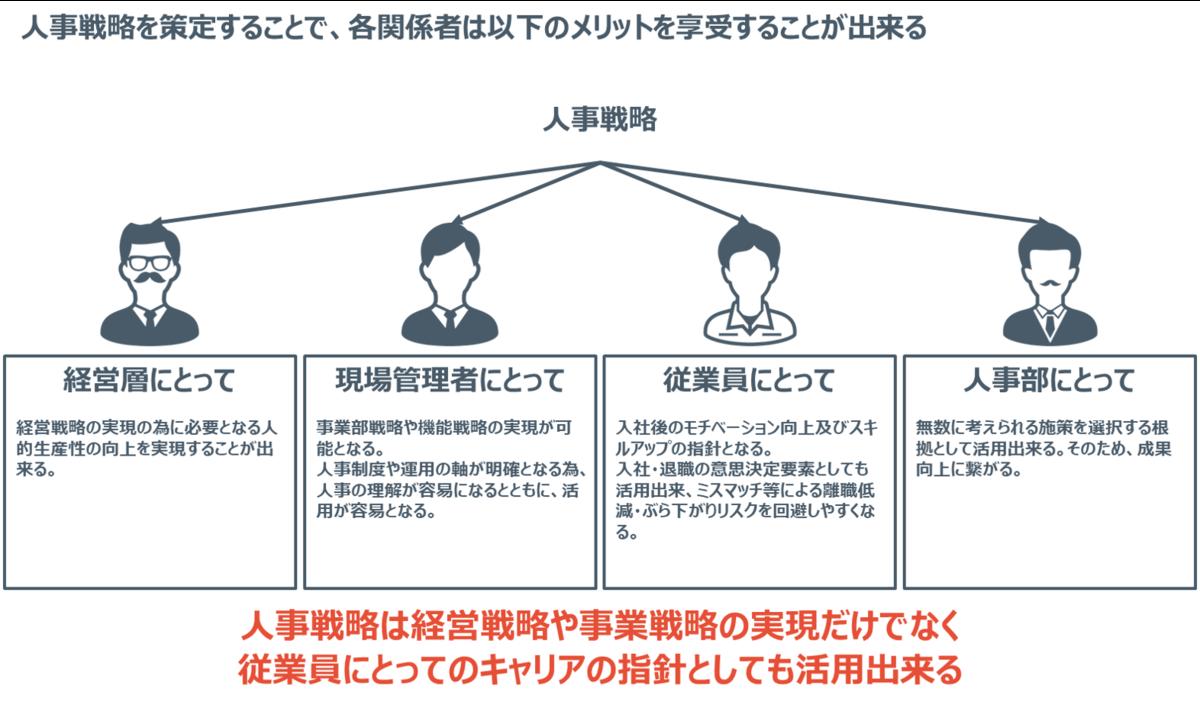f:id:ryo_yamamoto:20200626120801p:plain