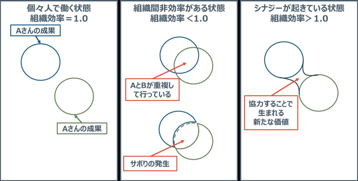 f:id:ryo_yamamoto:20200629083630p:plain