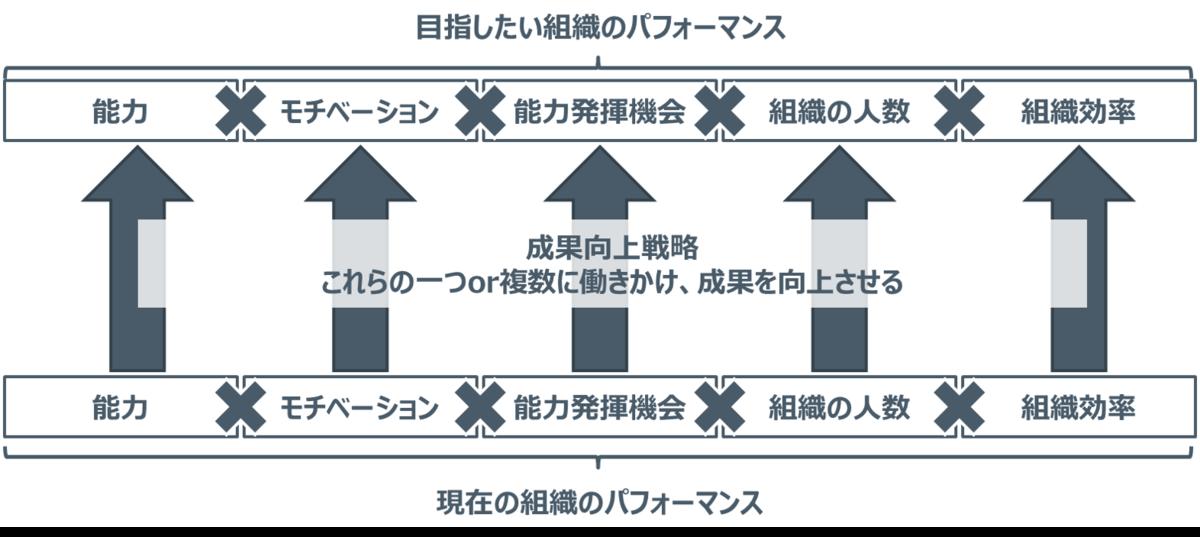 f:id:ryo_yamamoto:20200629151658p:plain