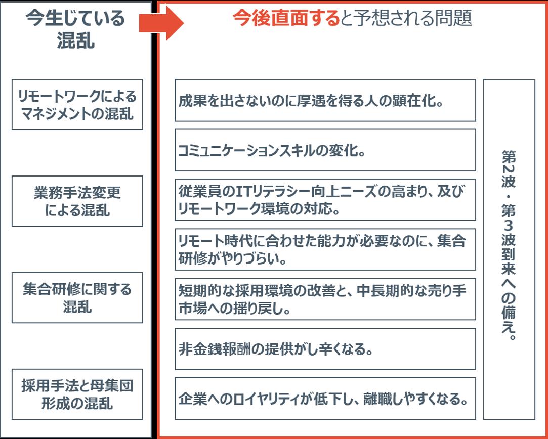 f:id:ryo_yamamoto:20200804114613p:plain
