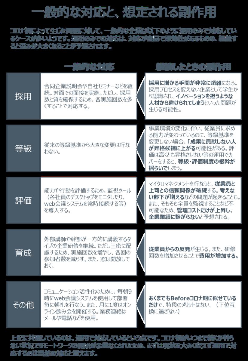 f:id:ryo_yamamoto:20200804114849p:plain
