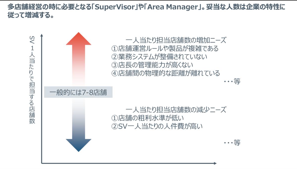 f:id:ryo_yamamoto:20201026224514p:plain