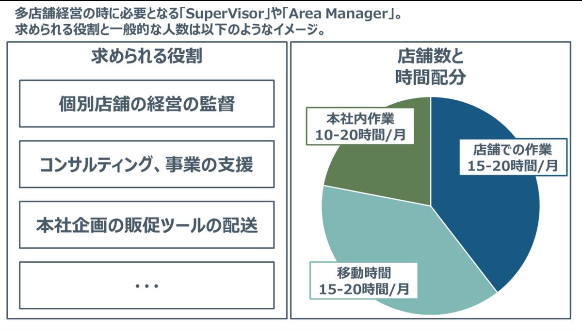 f:id:ryo_yamamoto:20201026224556p:plain
