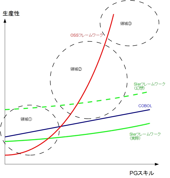f:id:ryoasai:20101202213849p:image