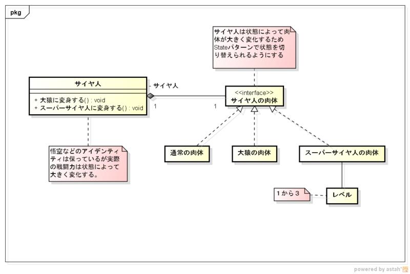 f:id:ryoasai:20110318020041p:image