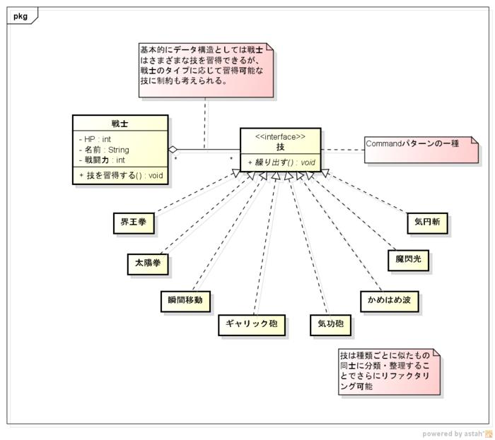 f:id:ryoasai:20110319101316p:image
