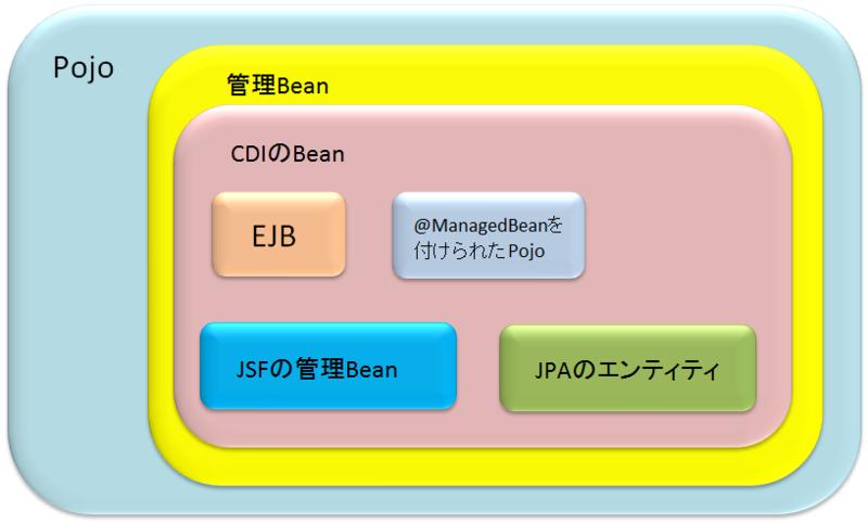 f:id:ryoasai:20110528225815p:image:w550