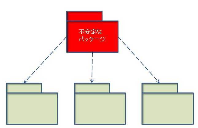 f:id:ryoasai:20110702184347p:image:w500
