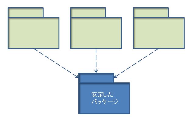 f:id:ryoasai:20110702184348p:image:w500