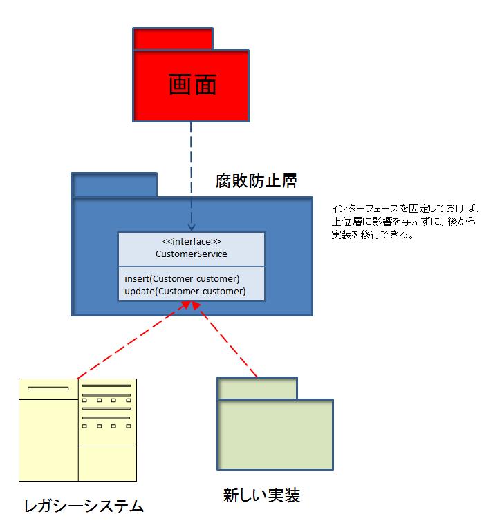 f:id:ryoasai:20110703004409p:image:w500