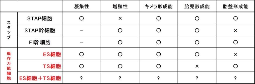 f:id:ryobu-0123:20170130010838j:plain