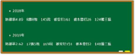 f:id:ryocuu:20200108011051p:plain