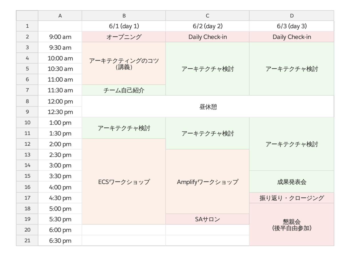 f:id:ryoga-nagayama:20210720094516p:plain