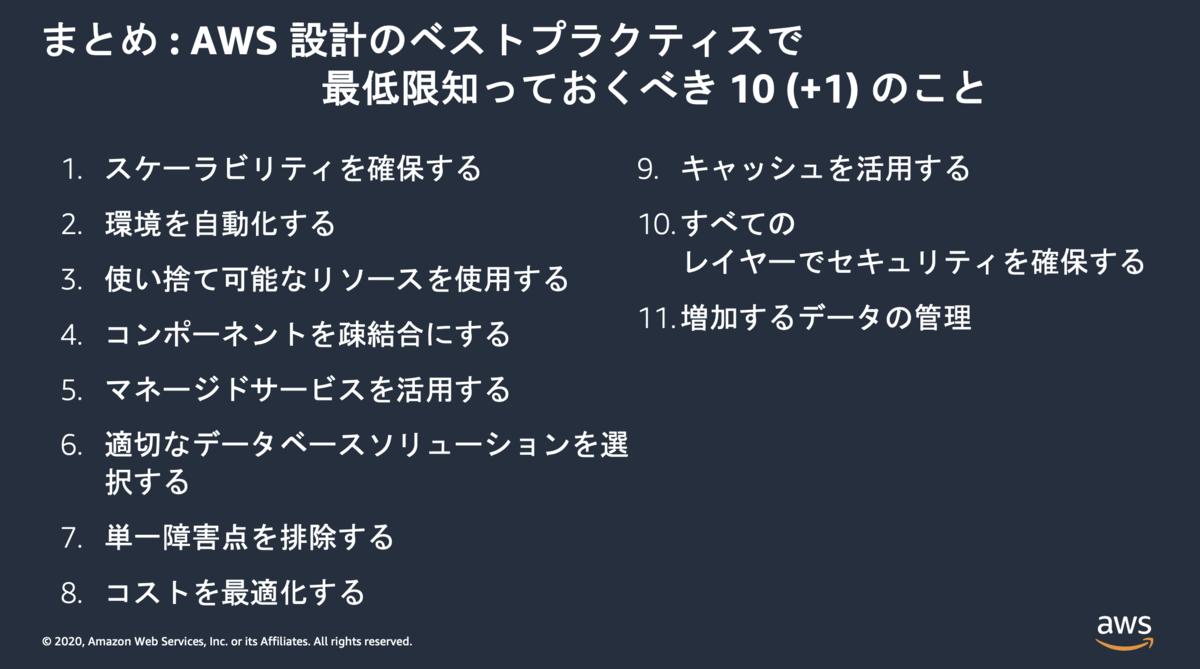 f:id:ryoga-nagayama:20210720094856p:plain