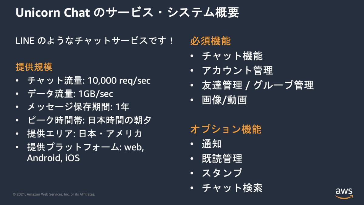 f:id:ryoga-nagayama:20210720140537p:plain